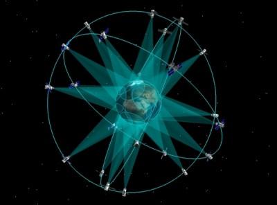 Что такое система ГЛОНАСС?