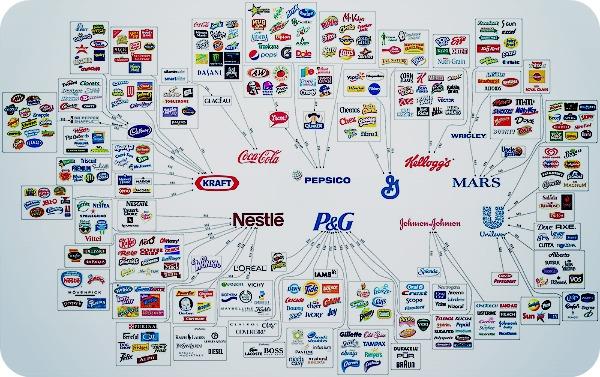 В чем загадка бренда?