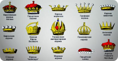 виды короны в геральдике